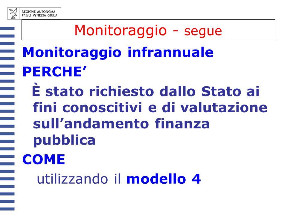 Monitoraggio - segue Monitoraggio infrannuale PERCHE È stato richiesto dallo Stato ai fini conoscitivi e di valutazione sullandamento finanza pubblica