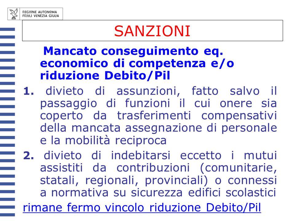 SANZIONI Mancato conseguimento eq. economico di competenza e/o riduzione Debito/Pil 1. divieto di assunzioni, fatto salvo il passaggio di funzioni il