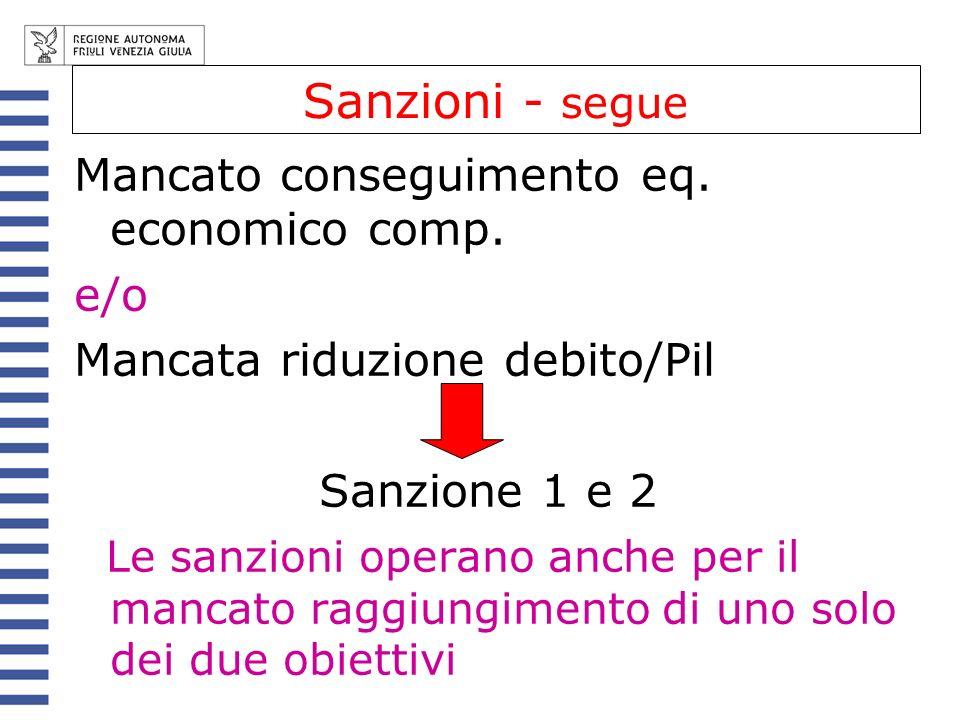 Sanzioni - segue Mancato conseguimento eq. economico comp. e/o Mancata riduzione debito/Pil Sanzione 1 e 2 Le sanzioni operano anche per il mancato ra