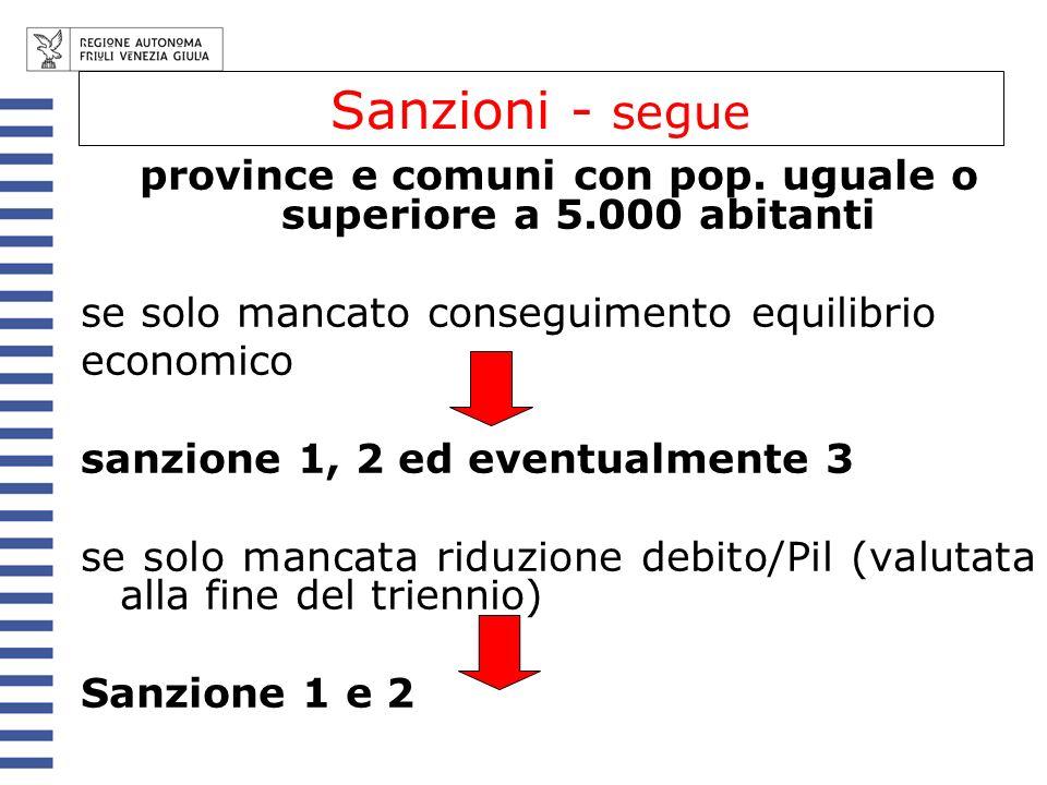 Sanzioni - segue province e comuni con pop. uguale o superiore a 5.000 abitanti se solo mancato conseguimento equilibrio economico sanzione 1, 2 ed ev