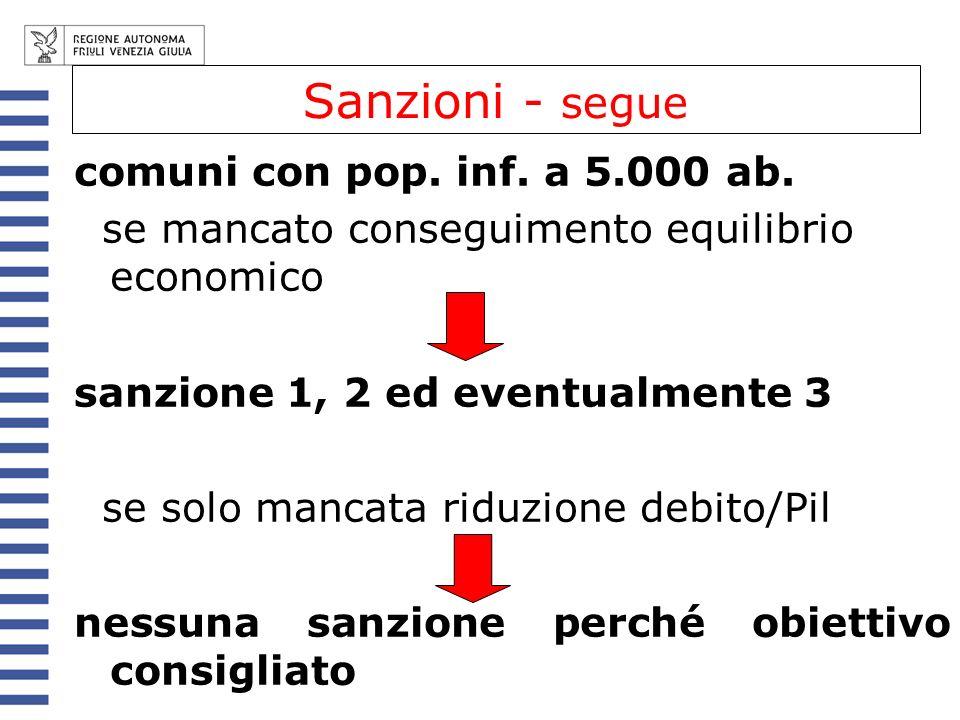 Sanzioni - segue comuni con pop. inf. a 5.000 ab. se mancato conseguimento equilibrio economico sanzione 1, 2 ed eventualmente 3 se solo mancata riduz