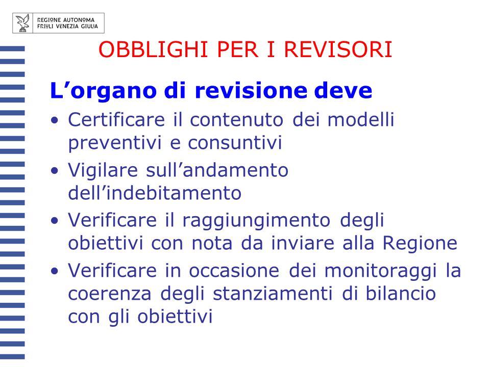OBBLIGHI PER I REVISORI Lorgano di revisione deve Certificare il contenuto dei modelli preventivi e consuntivi Vigilare sullandamento dellindebitament