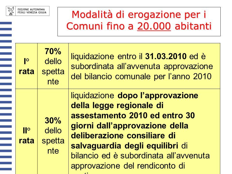 Modalità di erogazione per i Comuni fino a 20.000 abitanti I° rata 70% dello spetta nte liquidazione entro il 31.03.2010 ed è subordinata allavvenuta approvazione del bilancio comunale per lanno 2010 II° rata 30% dello spetta nte liquidazione dopo lapprovazione della legge regionale di assestamento 2010 ed entro 30 giorni dallapprovazione della deliberazione consiliare di salvaguardia degli equilibri di bilancio ed è subordinata allavvenuta approvazione del rendiconto di gestione