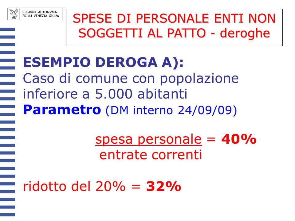 ESEMPIO DEROGA A): Caso di comune con popolazione inferiore a 5.000 abitanti Parametro (DM interno 24/09/09) spesa personale = 40% entrate correnti ridotto del 20% = 32% SPESE DI PERSONALE ENTI NON SOGGETTI AL PATTO - deroghe