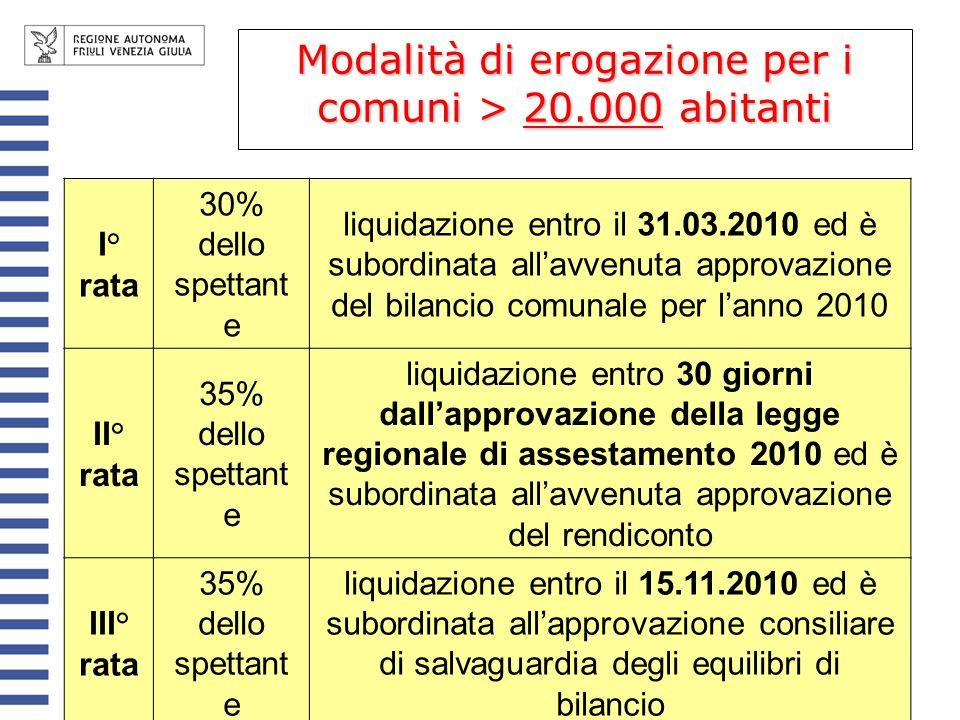 Modalità di erogazione per i comuni > 20.000 abitanti I° rata 30% dello spettant e liquidazione entro il 31.03.2010 ed è subordinata allavvenuta approvazione del bilancio comunale per lanno 2010 II° rata 35% dello spettant e liquidazione entro 30 giorni dallapprovazione della legge regionale di assestamento 2010 ed è subordinata allavvenuta approvazione del rendiconto III° rata 35% dello spettant e liquidazione entro il 15.11.2010 ed è subordinata allapprovazione consiliare di salvaguardia degli equilibri di bilancio