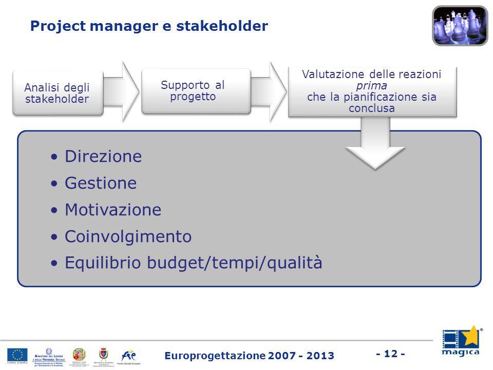 Europrogettazione 2007 - 2013 - 12 - Valutazione delle reazioni prima che la pianificazione sia conclusa Valutazione delle reazioni prima che la piani
