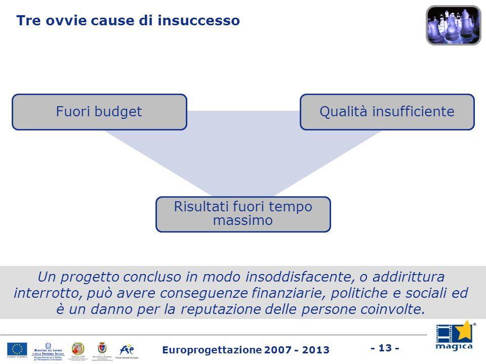 Europrogettazione 2007 - 2013 - 13 - Un progetto concluso in modo insoddisfacente, o addirittura interrotto, può avere conseguenze finanziarie, politi