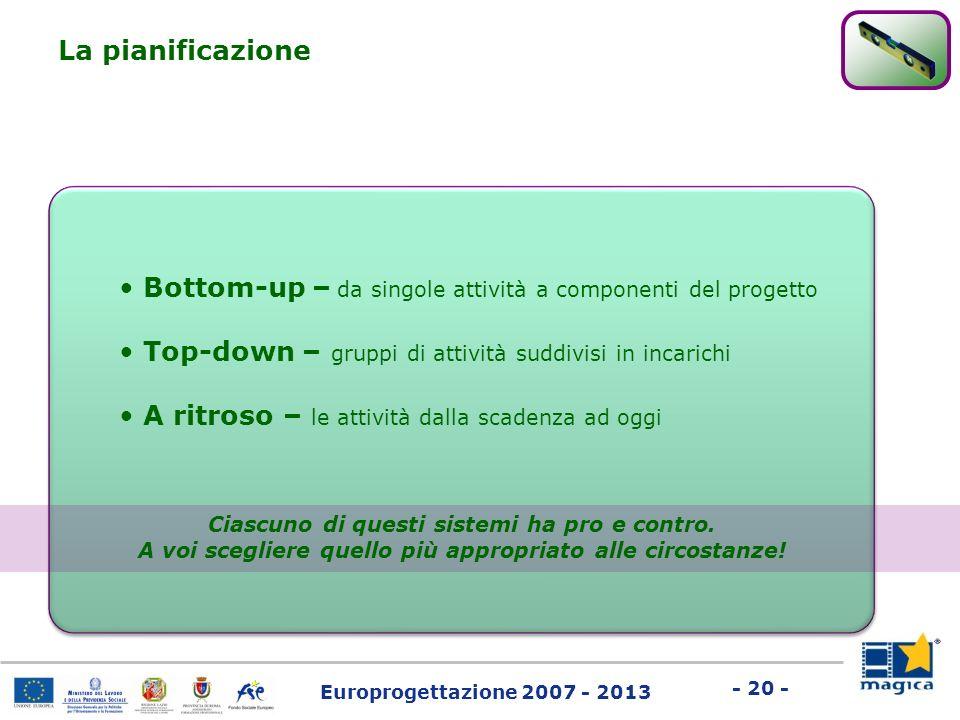 Europrogettazione 2007 - 2013 - 20 - Ciascuno di questi sistemi ha pro e contro. A voi scegliere quello più appropriato alle circostanze! Bottom-up –