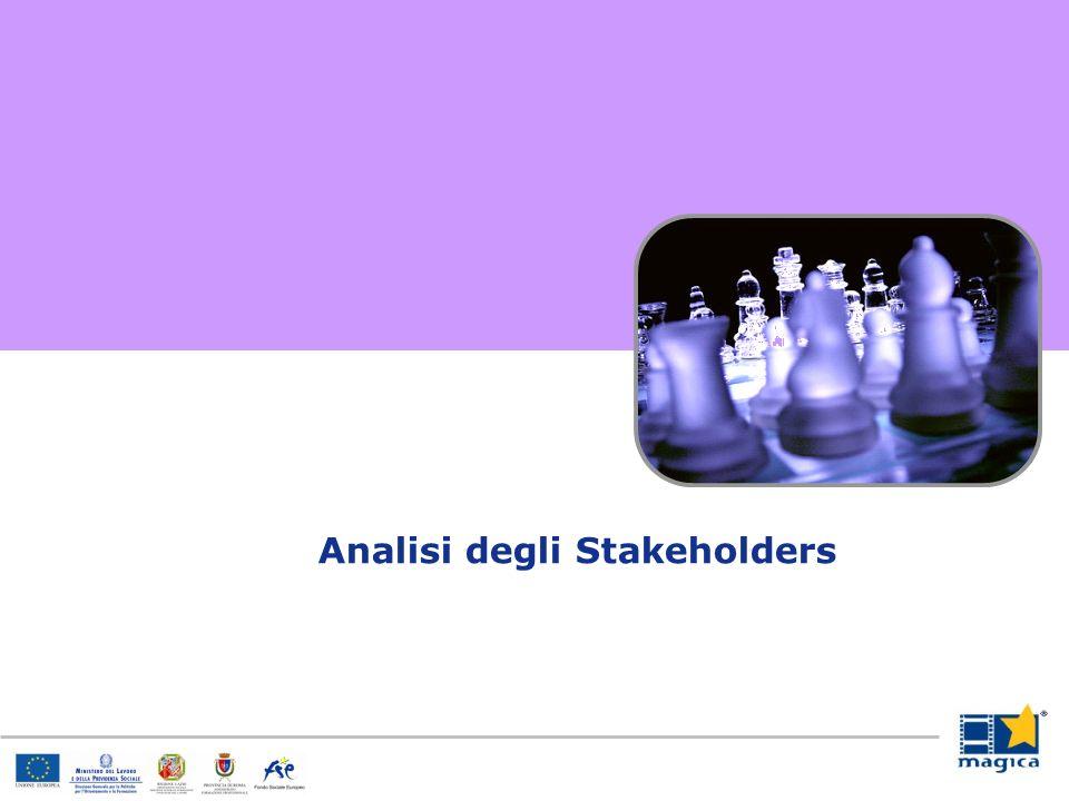 Analisi degli Stakeholders