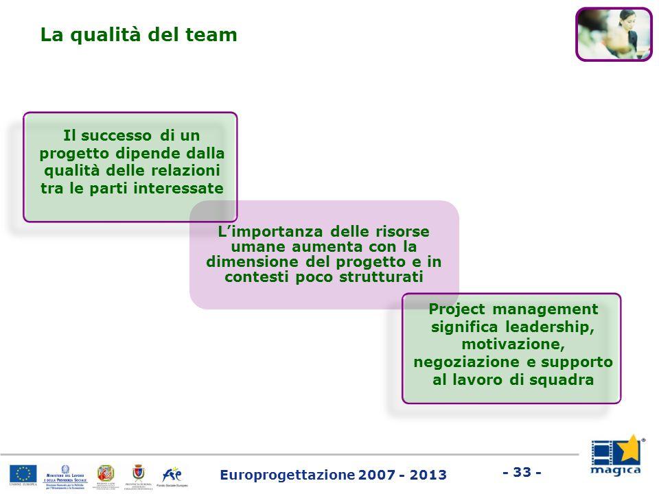 Europrogettazione 2007 - 2013 - 33 - Limportanza delle risorse umane aumenta con la dimensione del progetto e in contesti poco strutturati La qualità