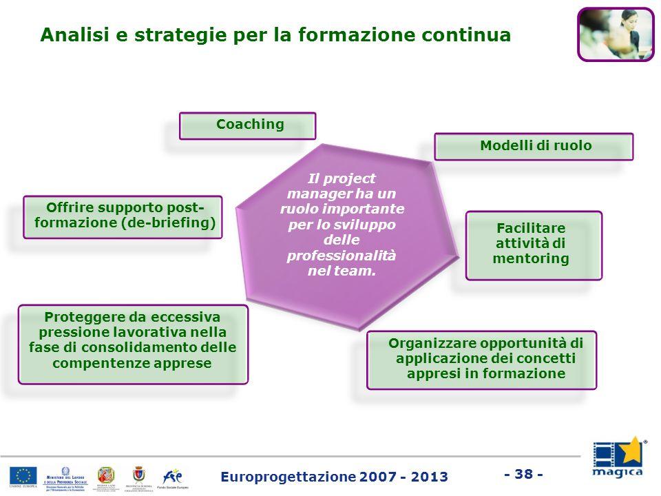 Europrogettazione 2007 - 2013 - 38 - Coaching Modelli di ruolo Offrire supporto post- formazione (de-briefing) Proteggere da eccessiva pressione lavor