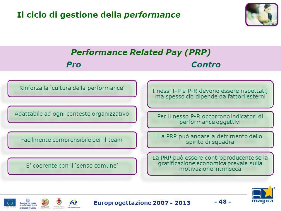 Europrogettazione 2007 - 2013 - 48 - Pro Rinforza la cultura della performance I nessi I-P e P-R devono essere rispettati, ma spesso ciò dipende da fa