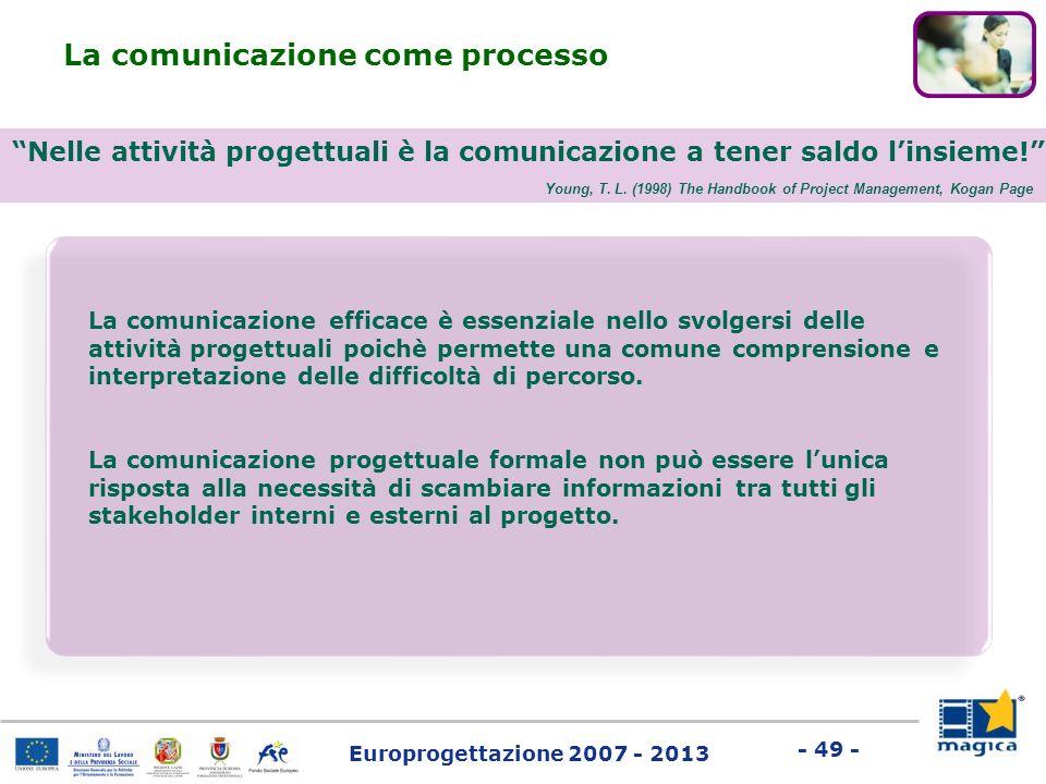 Europrogettazione 2007 - 2013 - 49 - La comunicazione efficace è essenziale nello svolgersi delle attività progettuali poichè permette una comune comp