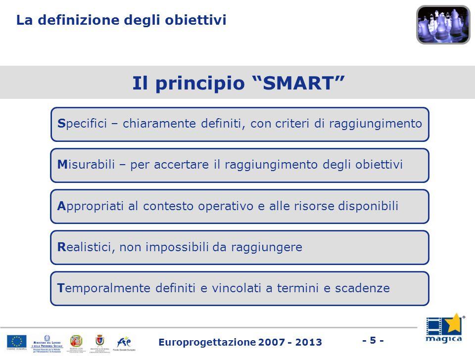 Europrogettazione 2007 - 2013 - 5 - Il principio SMART Specifici – chiaramente definiti, con criteri di raggiungimento La definizione degli obiettivi