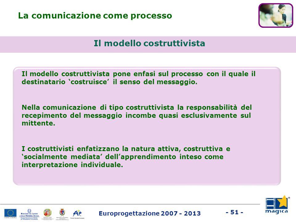 Europrogettazione 2007 - 2013 - 51 - Il modello costruttivista La comunicazione come processo Il modello costruttivista pone enfasi sul processo con i