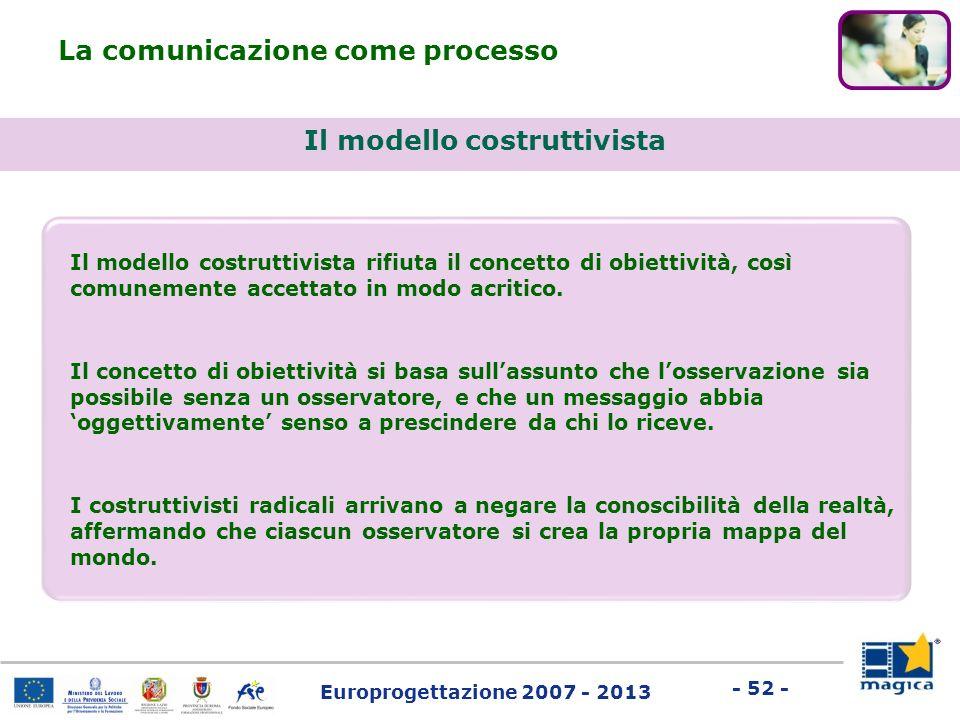Europrogettazione 2007 - 2013 - 52 - Il modello costruttivista La comunicazione come processo Il modello costruttivista rifiuta il concetto di obietti