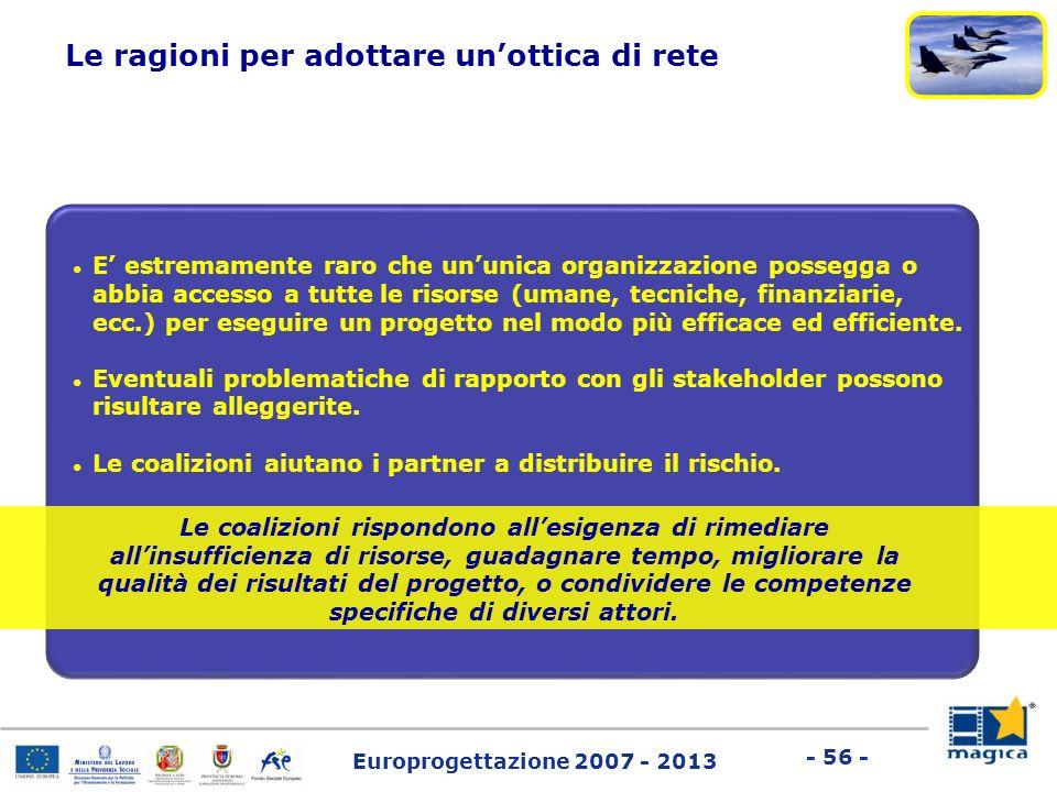Europrogettazione 2007 - 2013 - 56 - Le ragioni per adottare unottica di rete Le coalizioni rispondono allesigenza di rimediare allinsufficienza di ri