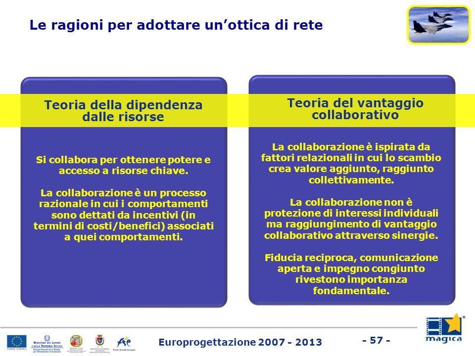 Europrogettazione 2007 - 2013 - 57 - Teoria della dipendenza dalle risorse Si collabora per ottenere potere e accesso a risorse chiave. La collaborazi