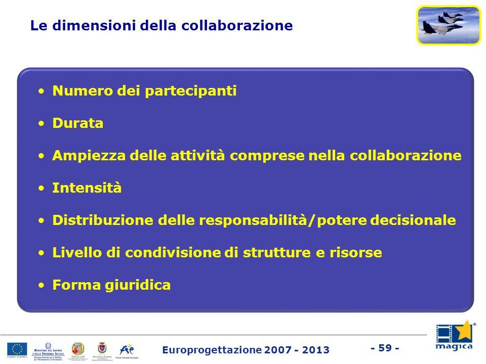 Europrogettazione 2007 - 2013 - 59 - Le dimensioni della collaborazione Numero dei partecipanti Durata Ampiezza delle attività comprese nella collabor