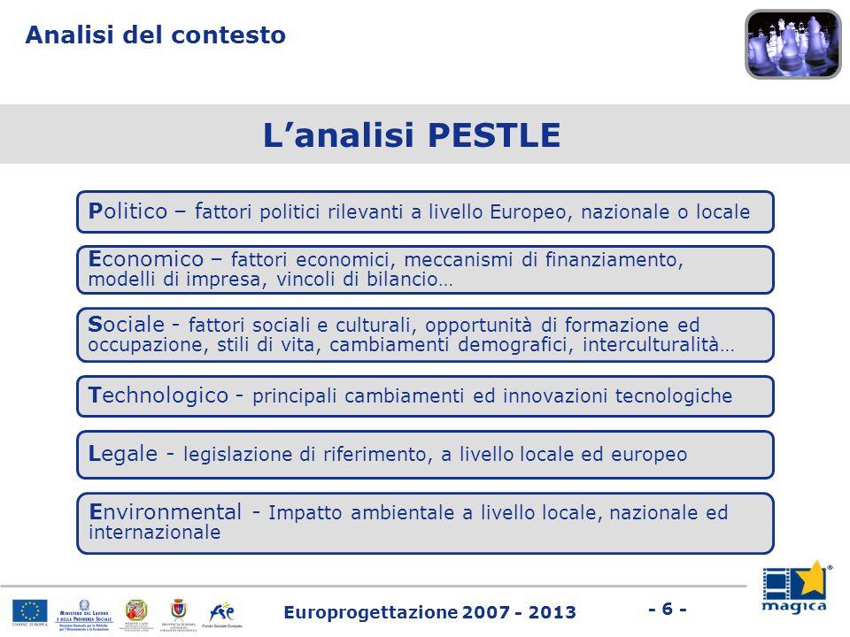 Europrogettazione 2007 - 2013 - 6 - Lanalisi PESTLE Politico – f attori politici rilevanti a livello Europeo, nazionale o locale Analisi del contesto