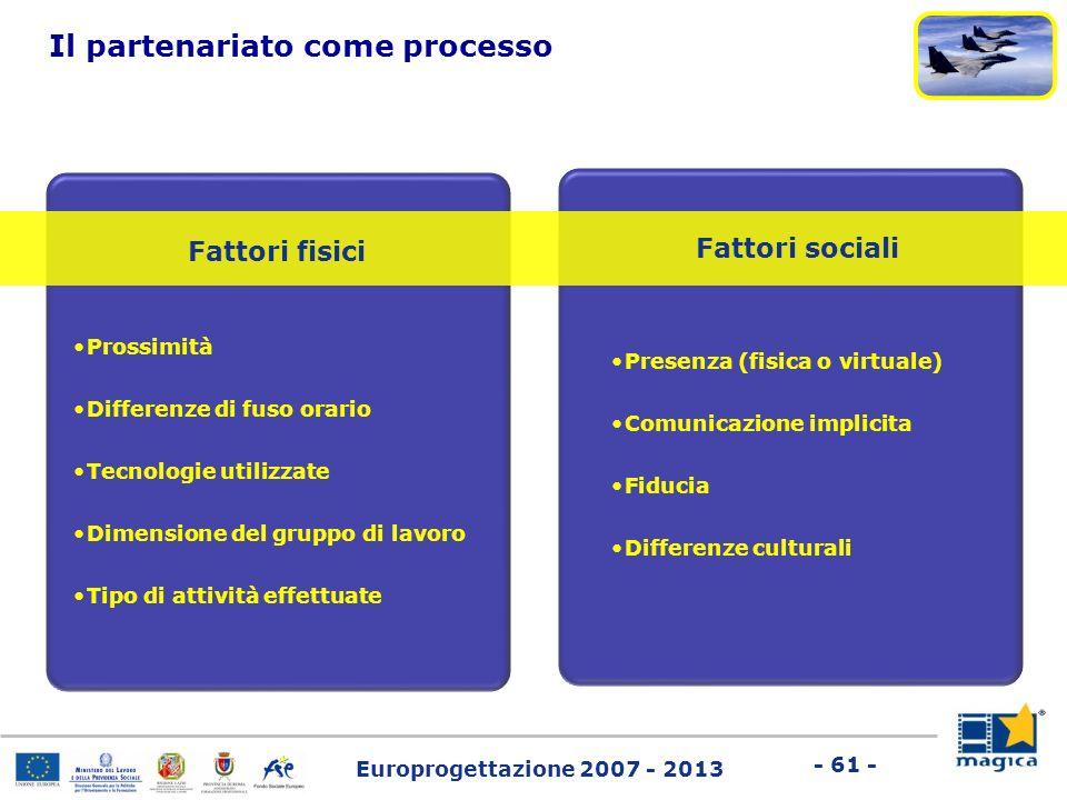 Europrogettazione 2007 - 2013 - 61 - Fattori fisici Prossimità Differenze di fuso orario Tecnologie utilizzate Dimensione del gruppo di lavoro Tipo di