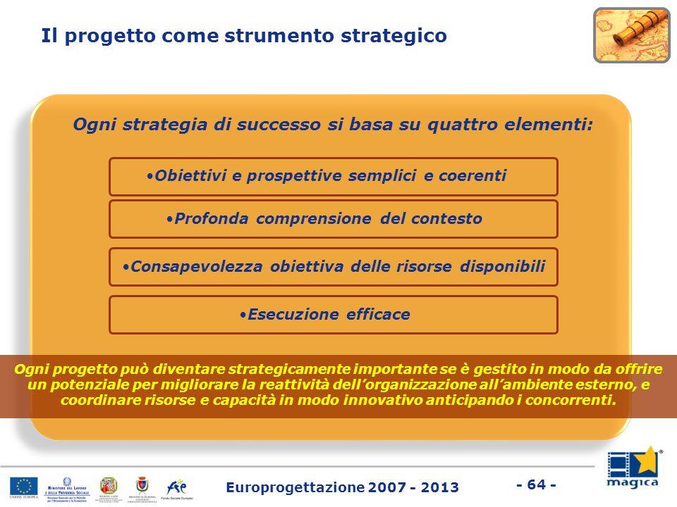 Europrogettazione 2007 - 2013 - 64 - Il progetto come strumento strategico Ogni strategia di successo si basa su quattro elementi: Ogni progetto può d