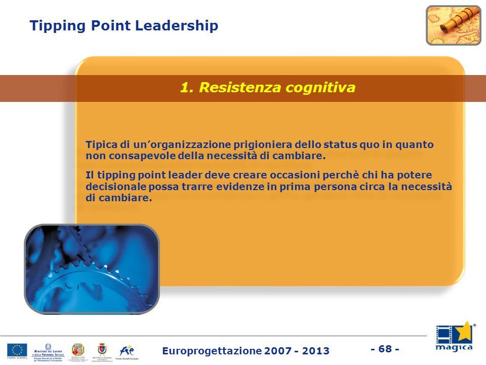Europrogettazione 2007 - 2013 - 68 - Tipping Point Leadership Tipica di unorganizzazione prigioniera dello status quo in quanto non consapevole della