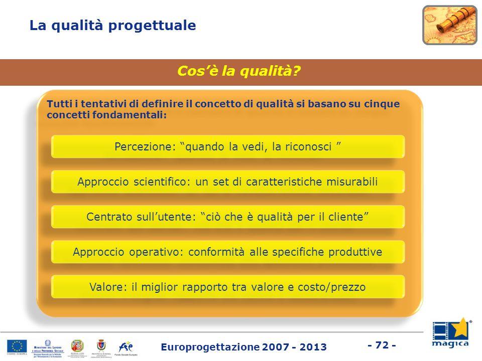 Europrogettazione 2007 - 2013 - 72 - La qualità progettuale Tutti i tentativi di definire il concetto di qualità si basano su cinque concetti fondamen