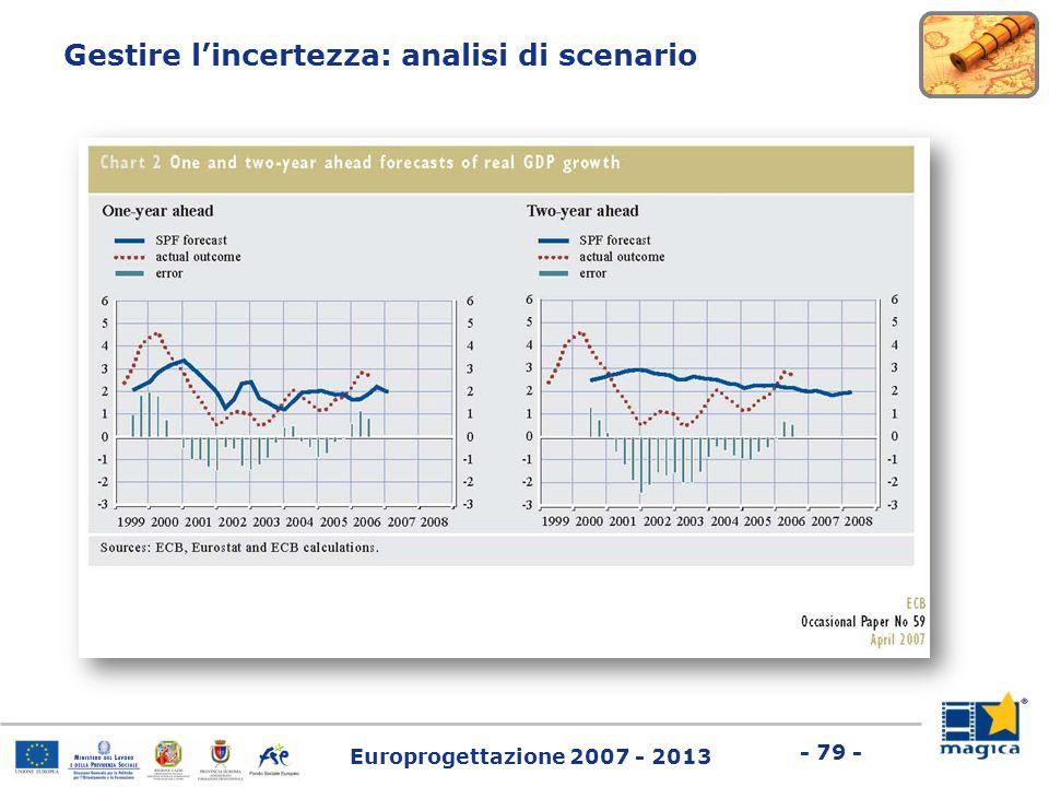 Europrogettazione 2007 - 2013 - 79 - Gestire lincertezza: analisi di scenario