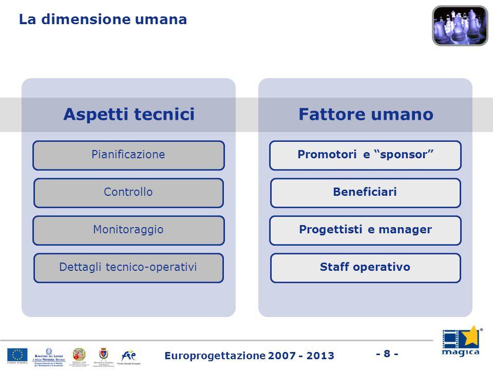 Europrogettazione 2007 - 2013 - 8 - Aspetti tecnici Pianificazione Controllo Monitoraggio Dettagli tecnico-operativi Fattore umano Promotori e sponsor