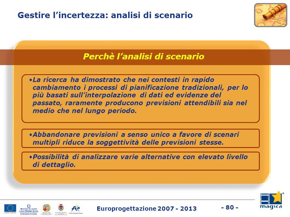 Europrogettazione 2007 - 2013 - 80 - Gestire lincertezza: analisi di scenario Perchè lanalisi di scenario La ricerca ha dimostrato che nei contesti in