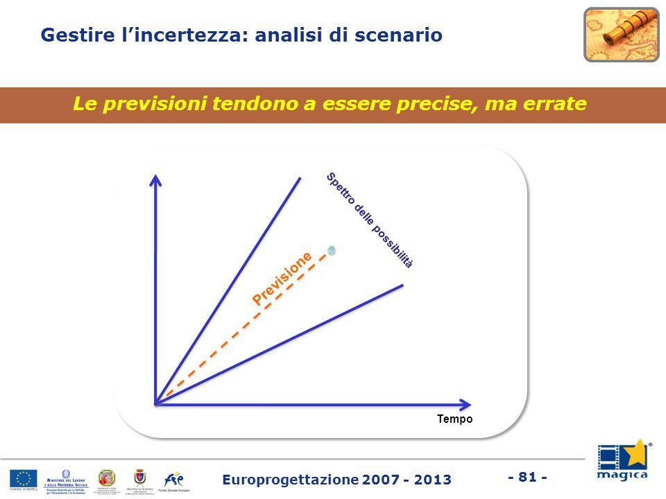 Europrogettazione 2007 - 2013 - 81 - Tempo Previsione Spettro delle possibilità Gestire lincertezza: analisi di scenario Le previsioni tendono a esser