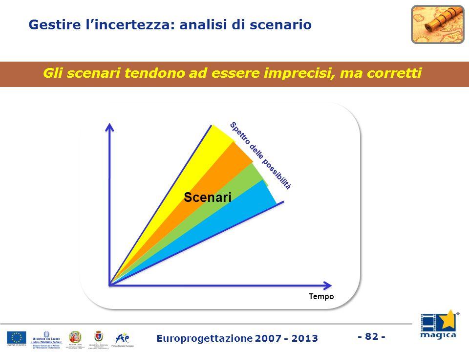 Europrogettazione 2007 - 2013 - 82 - Tempo Spettro delle possibilità Gestire lincertezza: analisi di scenario Gli scenari tendono ad essere imprecisi,