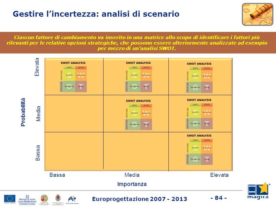 Europrogettazione 2007 - 2013 - 84 - Gestire lincertezza: analisi di scenario Bassa Elevata BassaElevata Importanza Probabilità Media Ciascun fattore
