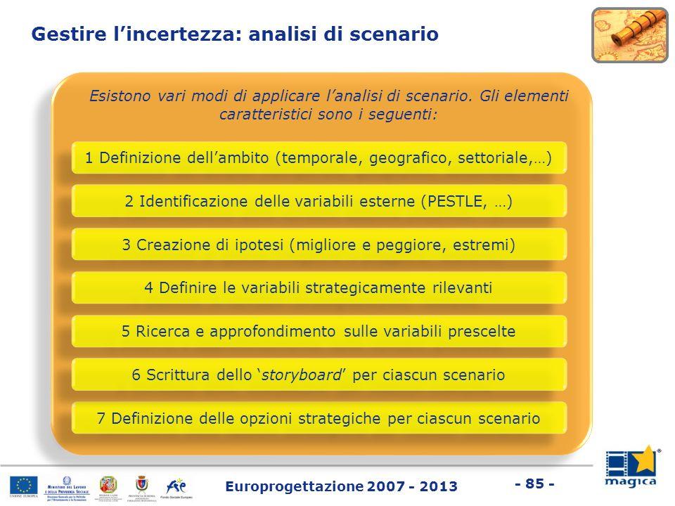 Europrogettazione 2007 - 2013 - 85 - 1 Definizione dellambito (temporale, geografico, settoriale,…) 2 Identificazione delle variabili esterne (PESTLE,