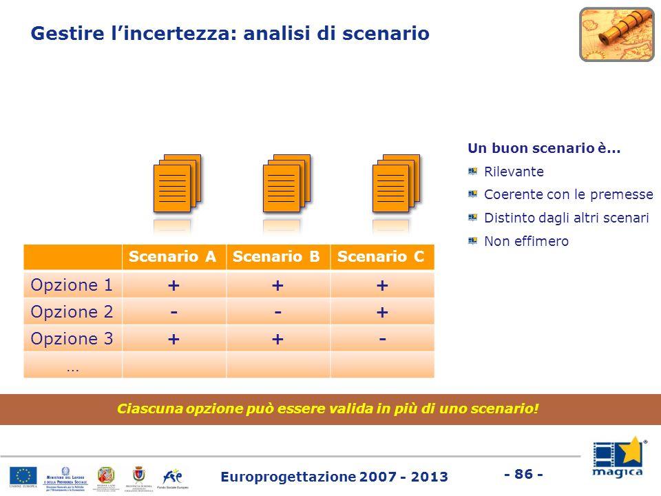 Europrogettazione 2007 - 2013 - 86 - Scenario AScenario BScenario C Opzione 1 +++ Opzione 2 --+ Opzione 3 ++- … Gestire lincertezza: analisi di scenar