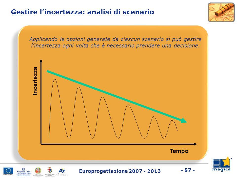Europrogettazione 2007 - 2013 - 87 - Gestire lincertezza: analisi di scenario Applicando le opzioni generate da ciascun scenario si può gestire lincer