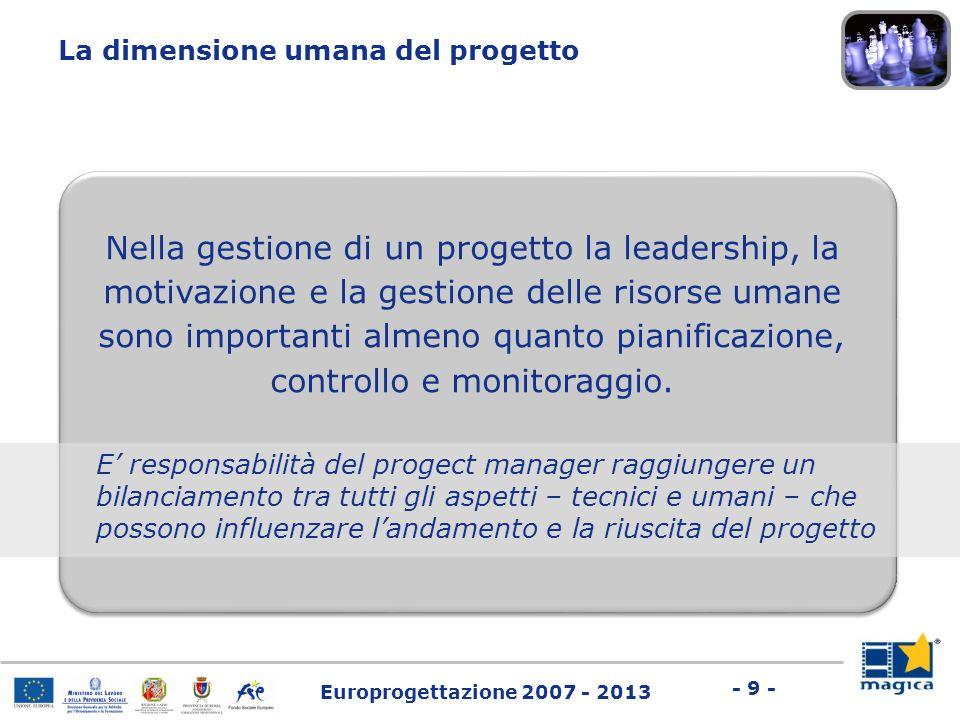 Europrogettazione 2007 - 2013 - 10 - I portatori di interesse (stakeholders) PROMOTORE TEAM DI PROGETTO MANAGER DELLE VARIE FUNZIONI DELLORGANIZZAZIONE SOGGETTI CONDIZIONANTI, INDIRETTAMENTE COINVOLTI BENEFICIARI INDIVIDUI E GRUPPI CHE ESERCITANO INFLUENZA CLIENTE/ENTE APPALTANTE SOGGETTI CHE CONTROLLANO LE RISORSE PROGETTUALI PROGETTO