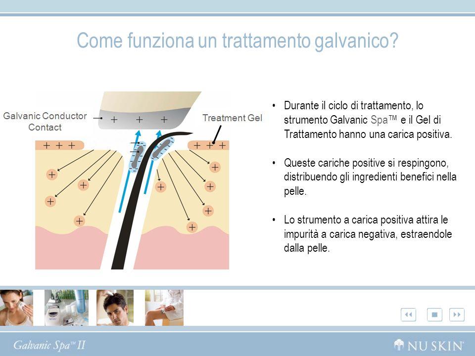 Durante il ciclo di trattamento, lo strumento Galvanic Spa e il Gel di Trattamento hanno una carica positiva. Queste cariche positive si respingono, d