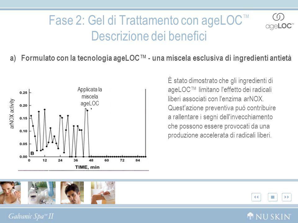 Fase 2: Gel di Trattamento con ageLOC Descrizione dei benefici È stato dimostrato che gli ingredienti di ageLOC limitano l'effetto dei radicali liberi