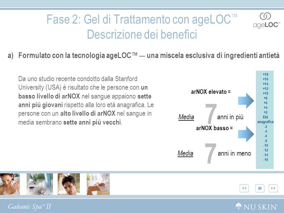 Fase 2: Gel di Trattamento con ageLOC Descrizione dei benefici a) Formulato con la tecnologia ageLOC una miscela esclusiva di ingredienti antietà Da u