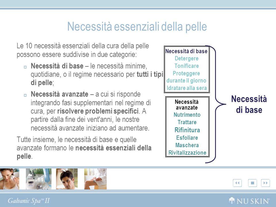 Necessità avanzate Nutrimento Trattare Rifinitura Esfoliare Maschera Rivitalizzazione Necessità di base Detergere Tonificare Proteggere durante il gio