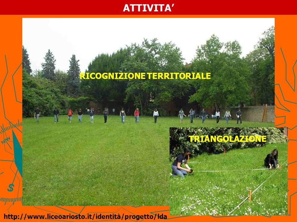 RICOGNIZIONE TERRITORIALE http://www.liceoariosto.it/identità/progetto/lda ATTIVITA TRIANGOLAZIONE