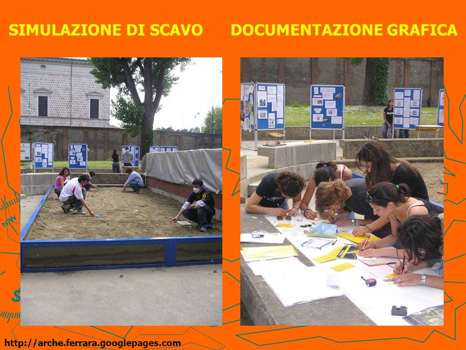 SIMULAZIONE DI SCAVO DOCUMENTAZIONE GRAFICA http://arche.ferrara.googlepages.com