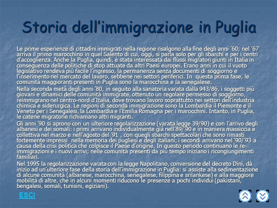 Storia dellimmigrazione in Puglia Le prime esperienze di cittadini immigrati nella regione risalgono alla fine degli anni 60; nel 67 arriva il primo marocchino in quel Salento di cui, oggi, si parla solo per gli sbarchi e per i centri daccoglienza.