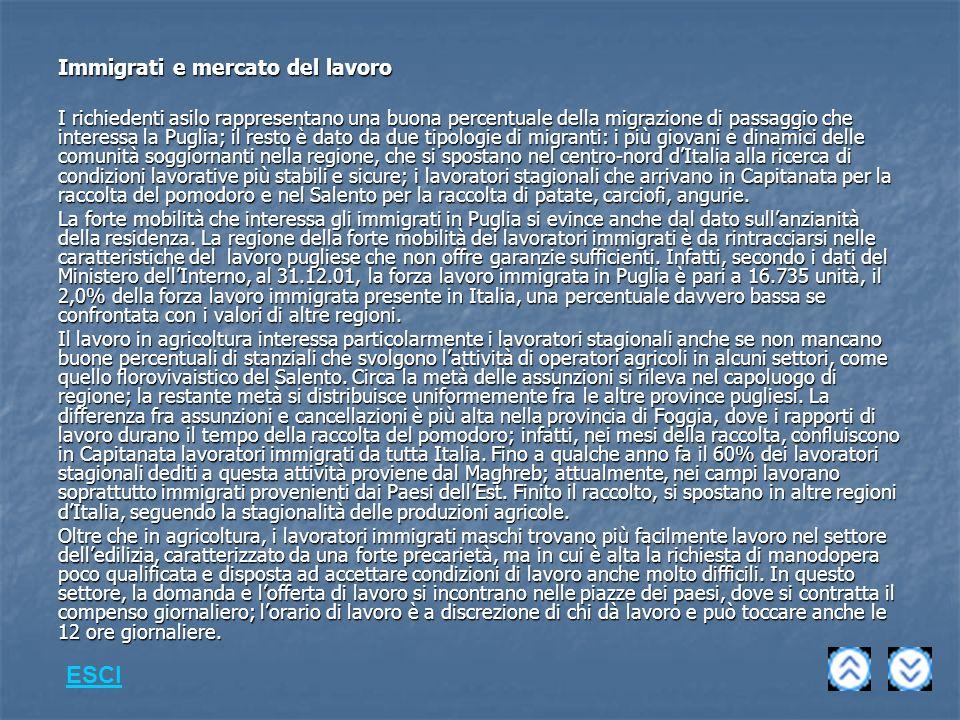 Immigrati e mercato del lavoro I richiedenti asilo rappresentano una buona percentuale della migrazione di passaggio che interessa la Puglia; il resto è dato da due tipologie di migranti: i più giovani e dinamici delle comunità soggiornanti nella regione, che si spostano nel centro-nord dItalia alla ricerca di condizioni lavorative più stabili e sicure; i lavoratori stagionali che arrivano in Capitanata per la raccolta del pomodoro e nel Salento per la raccolta di patate, carciofi, angurie.