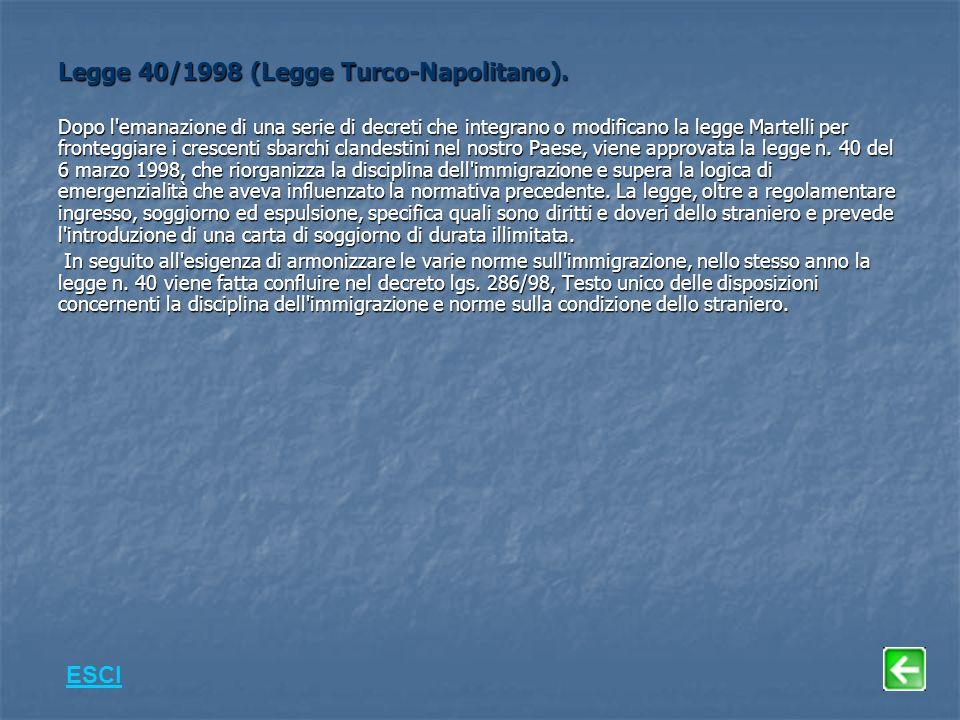 Legge 40/1998 (Legge Turco-Napolitano).