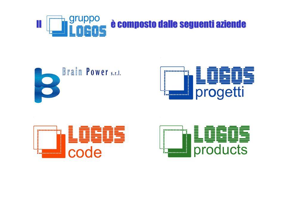 Il è composto dalle seguenti aziende
