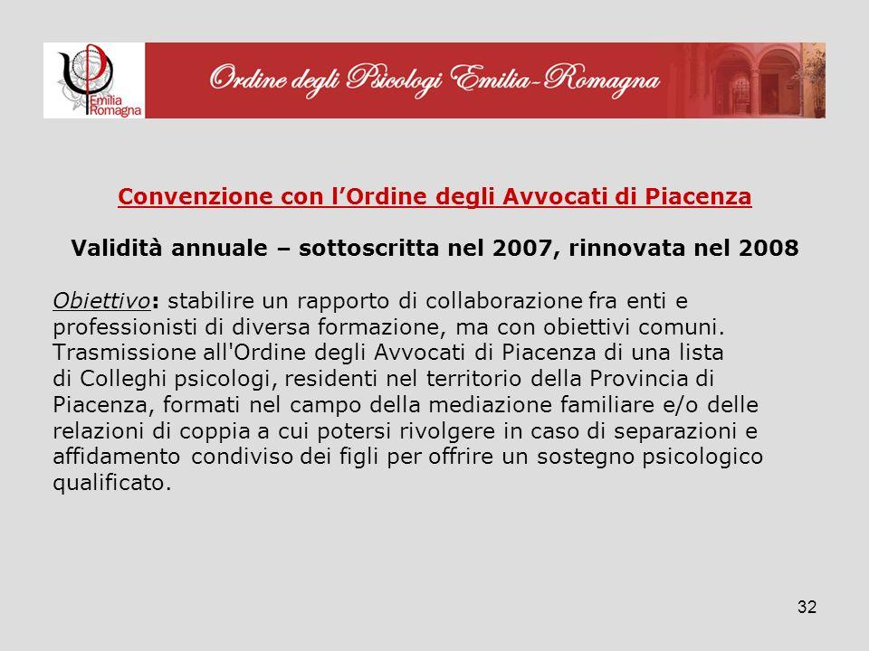 32 Convenzione con lOrdine degli Avvocati di Piacenza Validità annuale – sottoscritta nel 2007, rinnovata nel 2008 Obiettivo: stabilire un rapporto di collaborazione fra enti e professionisti di diversa formazione, ma con obiettivi comuni.