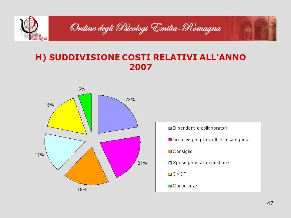 47 H) SUDDIVISIONE COSTI RELATIVI ALLANNO 2007